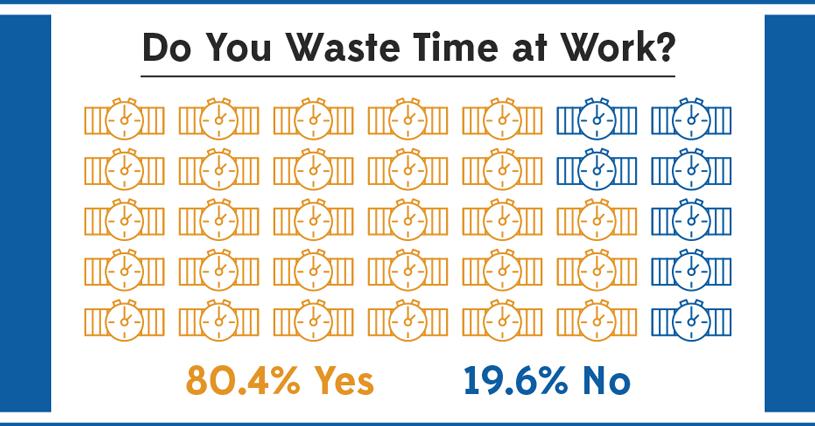 πως-σπαταλάμε-χρόνο΄στην-εργασία