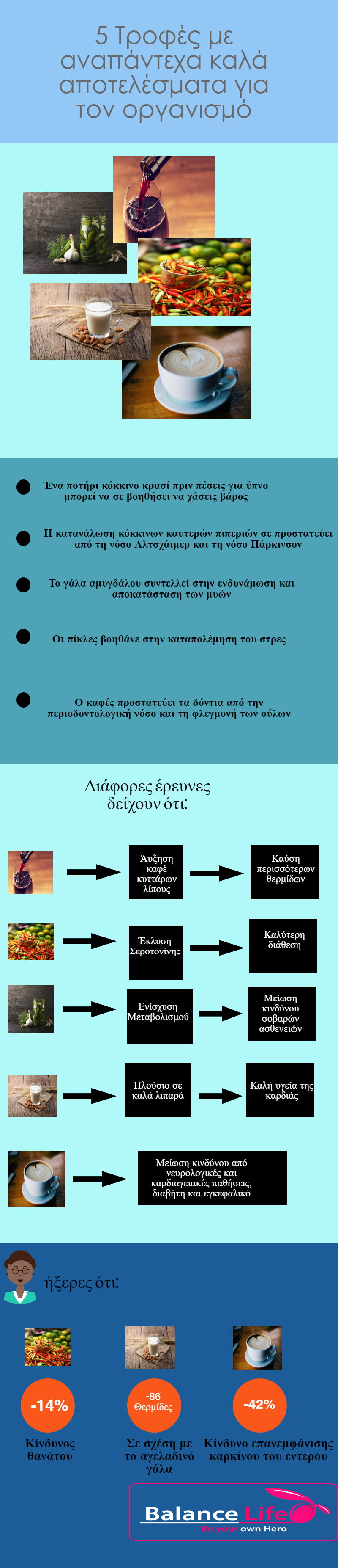5 τροφές χρήσιμες για τον οργανισμό