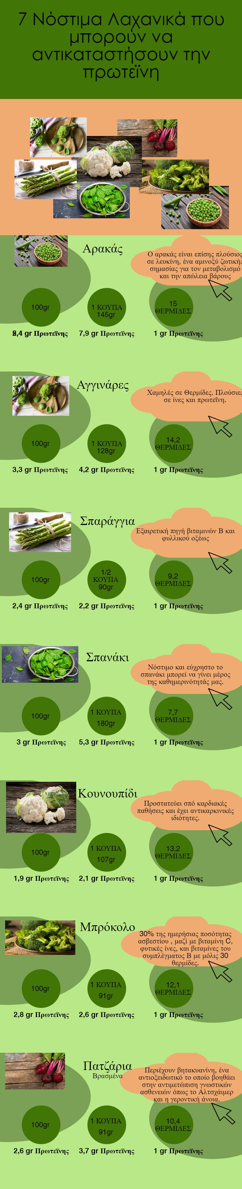 7-νόστιμα-λαχανικά